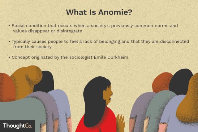 Isolation Lonelieness Disconnectedness Anomie
