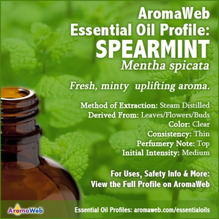 Spearmint Oil Properties